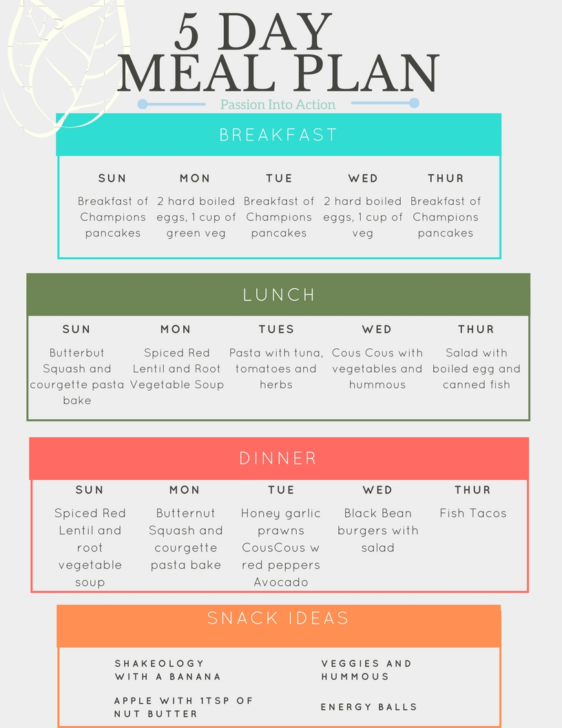meal plan for trial (2)